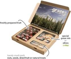A Graze Box